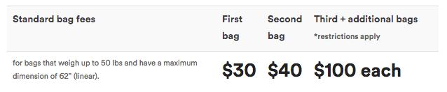 Alaska Airlines Fees - Non-Alaskan Rates